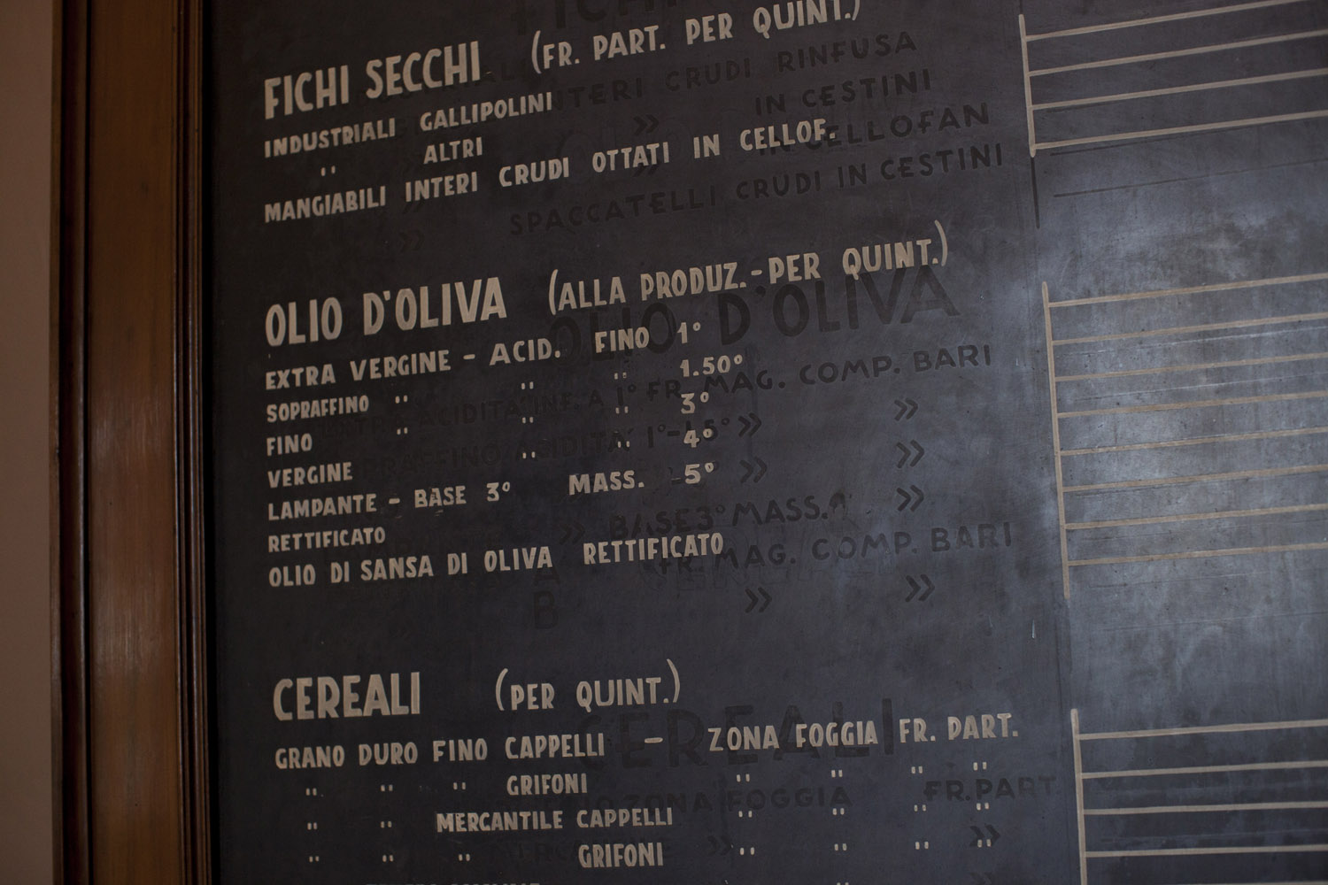 An old notice board in the Chamber of Commerce of Bari, where the price of olive oil is set every Tuesday morning, shows the different quality categories for agricoltural products. The price difference between these categories is the primary factor in determining the type of cultivation chosen by farmers. (2018)