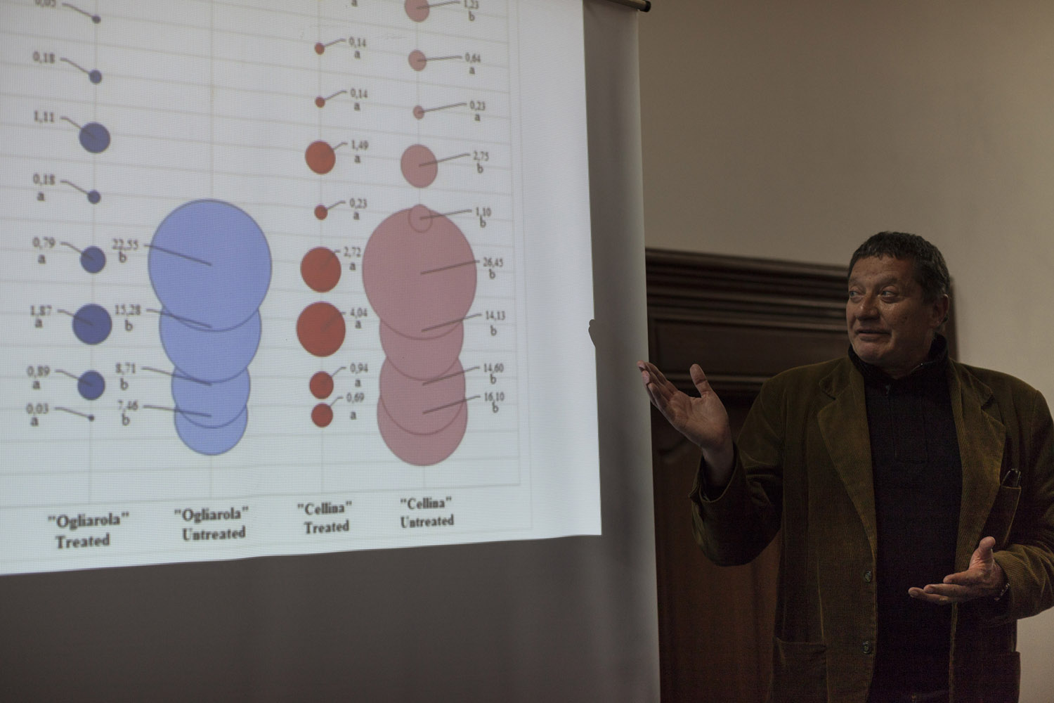 Presenting the results of a research on a treatment to reduce the presence of the Xylella fastidiosa in infected olive trees. While the authorities have followed the mainstream scientific view that it is impossible to cure trees infected from the bacteria, other researchers are experimenting with treatments to at least achieve a degree of coexistence with it. (2018)